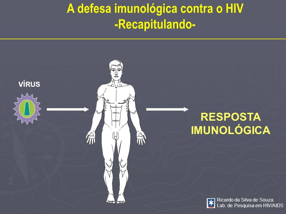 Ricardo da Silva de Souza Lab. de Pesquisa em HIV/AIDS A defesa imunológica contra o HIV -Recapitulando- VÍRUS RESPOSTA IMUNOLÓGICA