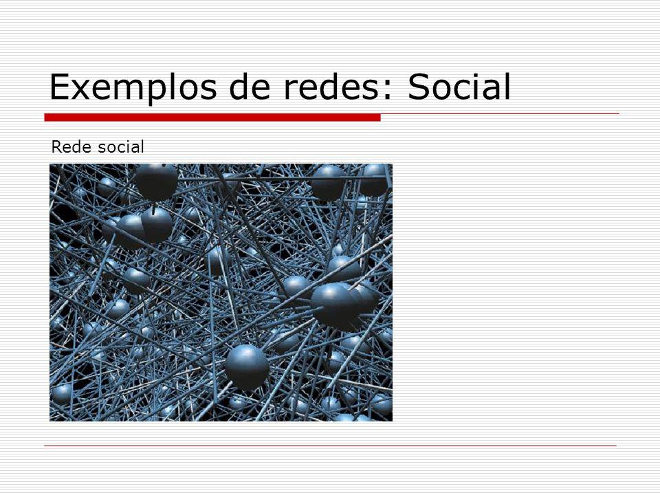 Exemplos de redes: Social Rede social