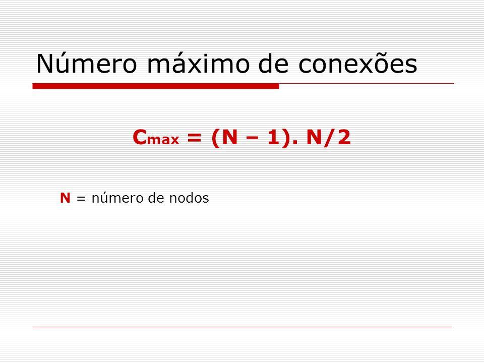 Número máximo de conexões C max = (N – 1). N/2 N = número de nodos