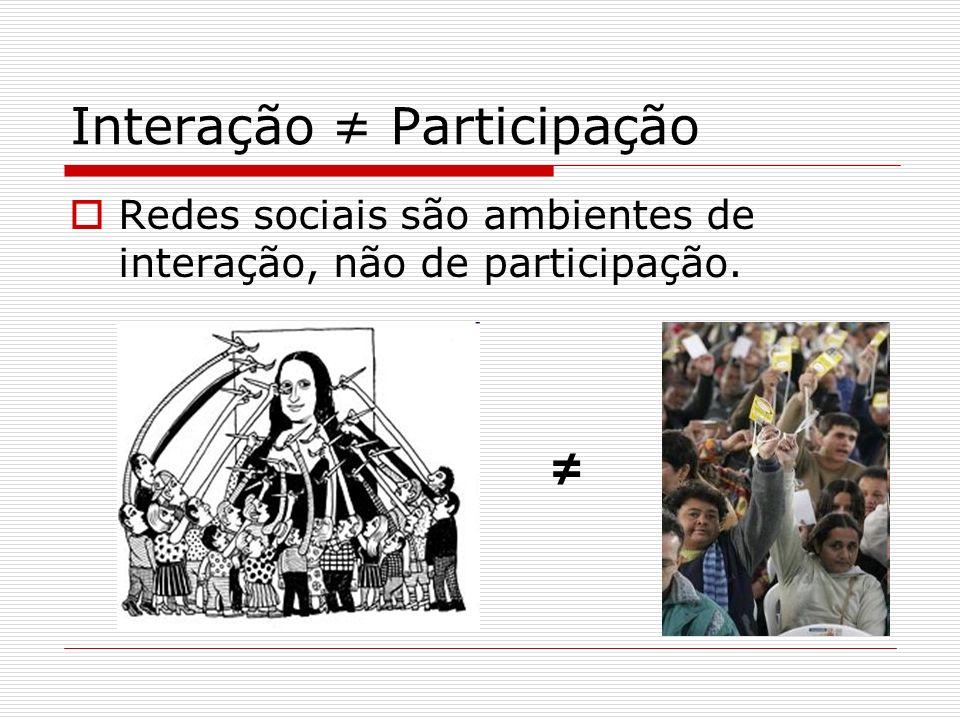 Interação Participação Redes sociais são ambientes de interação, não de participação.