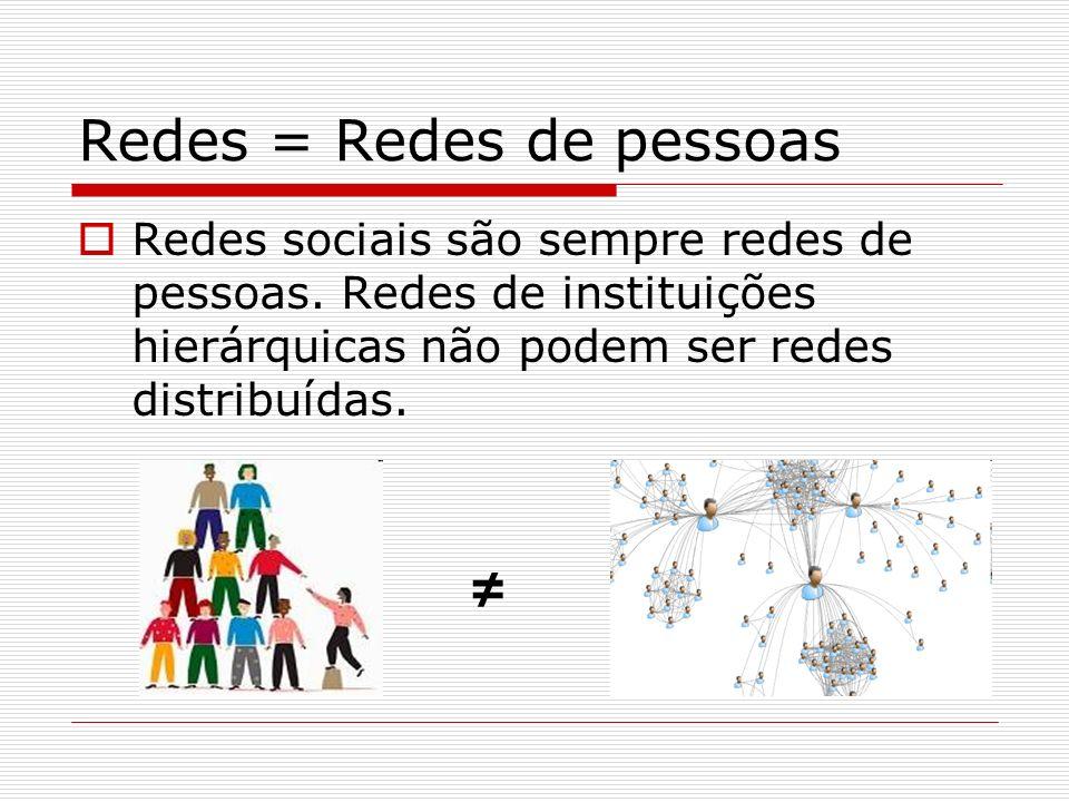 Redes = Redes de pessoas Redes sociais são sempre redes de pessoas. Redes de instituições hierárquicas não podem ser redes distribuídas.