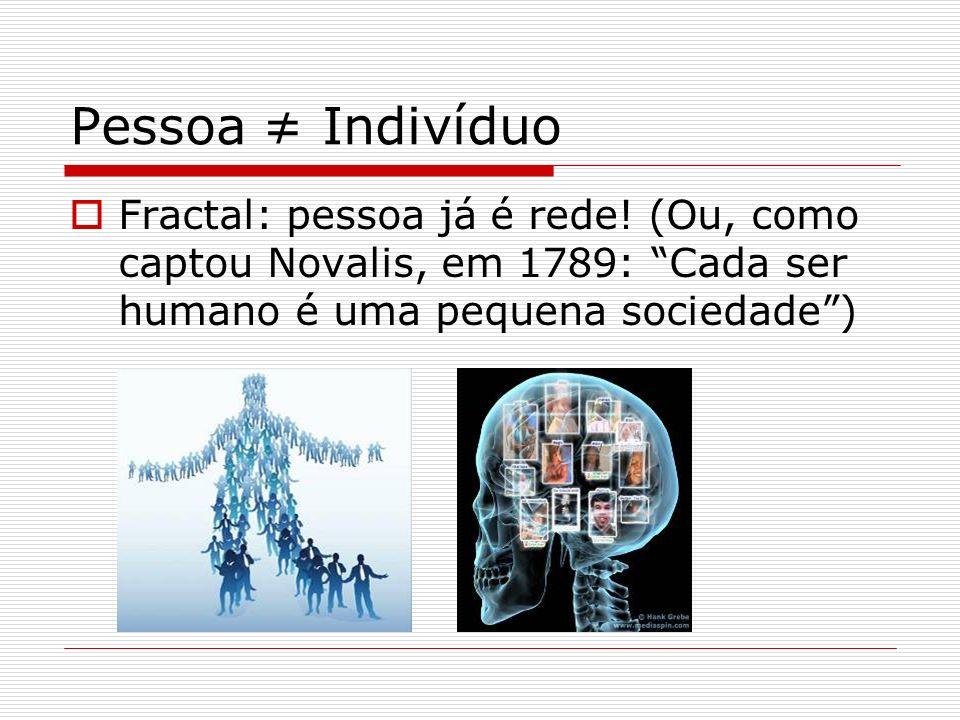 Pessoa Indivíduo Fractal: pessoa já é rede! (Ou, como captou Novalis, em 1789: Cada ser humano é uma pequena sociedade)
