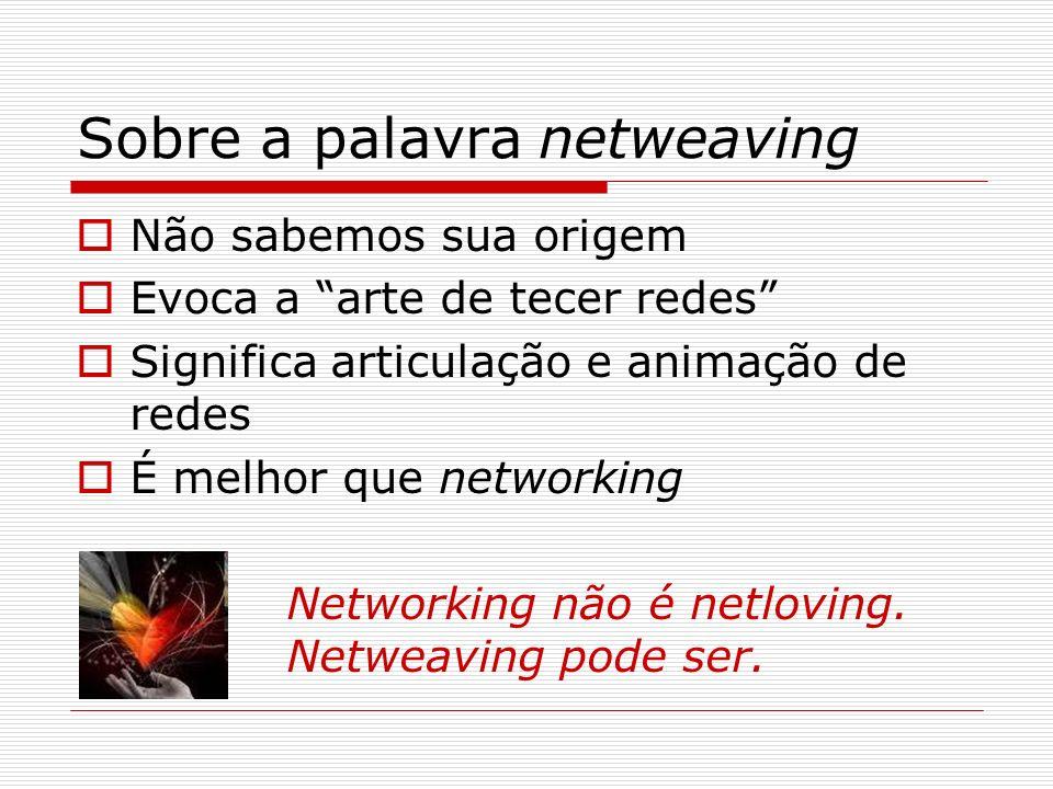 Sobre a palavra netweaving Não sabemos sua origem Evoca a arte de tecer redes Significa articulação e animação de redes É melhor que networking Networ