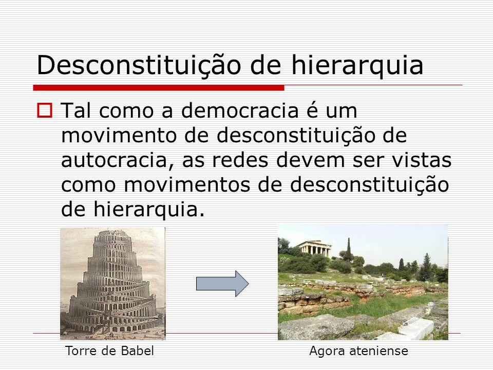 Desconstituição de hierarquia Tal como a democracia é um movimento de desconstituição de autocracia, as redes devem ser vistas como movimentos de desc