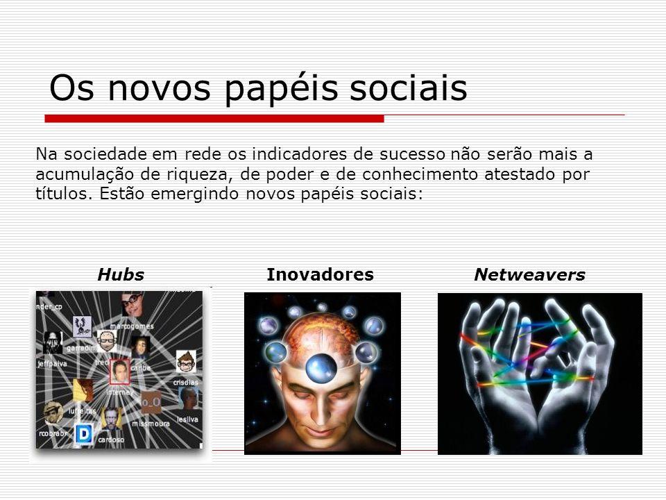 Os novos papéis sociais HubsInovadoresNetweavers Na sociedade em rede os indicadores de sucesso não serão mais a acumulação de riqueza, de poder e de