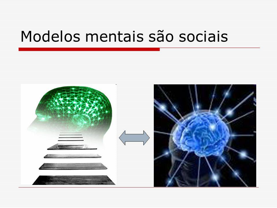 Modelos mentais são sociais
