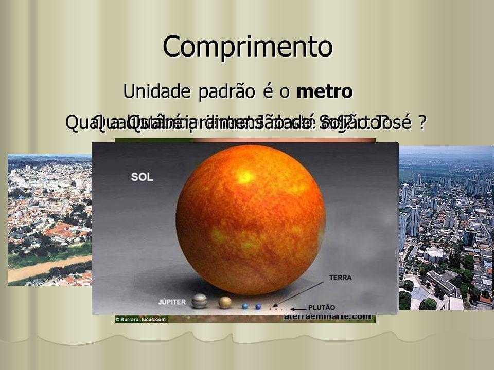 Comprimento Unidade padrão é o metro Qual o comprimento deste lagarto?Qual a distância entre Jacareí e São José ?Qual é a dimensão do Sol?