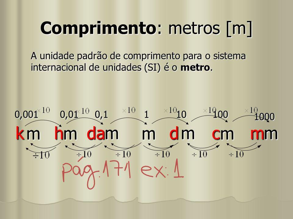 Comprimento: metros [m] m m m m m m m khdadcm A unidade padrão de comprimento para o sistema internacional de unidades (SI) é o metro. 1 1000 100,010,