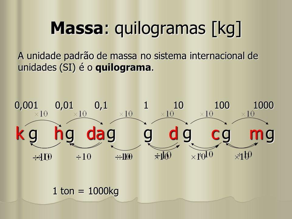 Massa: quilogramas [kg] g g ggg gg kh da dcm A unidade padrão de massa no sistema internacional de unidades (SI) é o quilograma. 11000100,010,0010,110