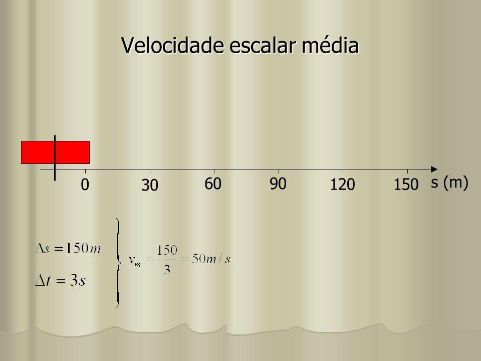 Velocidade escalar média 0 30 6090 120150 s (m)