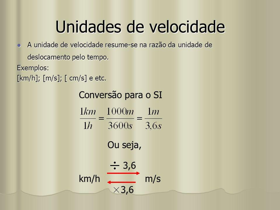 Unidades de velocidade A unidade de velocidade resume-se na razão da unidade de deslocamento pelo tempo. Exemplos: [km/h]; [m/s]; [ cm/s] e etc. Conve