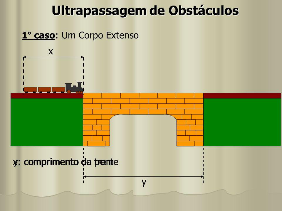 Ultrapassagem de Obstáculos x x: comprimento do trem y y: comprimento da ponte 1° caso: Um Corpo Extenso