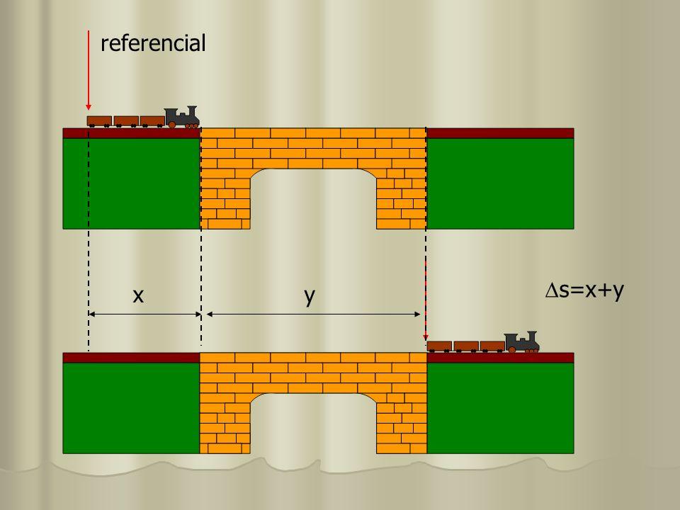 referencial xy s=x+y