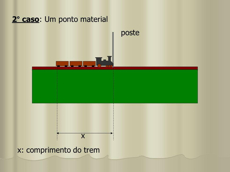 2° caso: Um ponto material poste x x: comprimento do trem