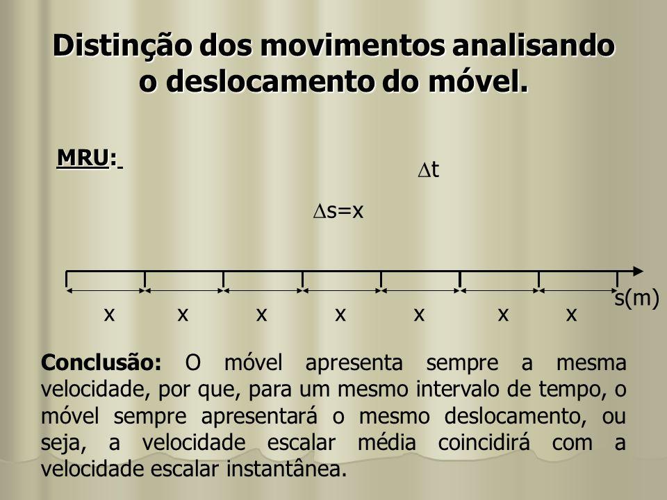 Distinção dos movimentos analisando o deslocamento do móvel. MRU: s(m) s=x x xxxxxx Conclusão: O móvel apresenta sempre a mesma velocidade, por que, p