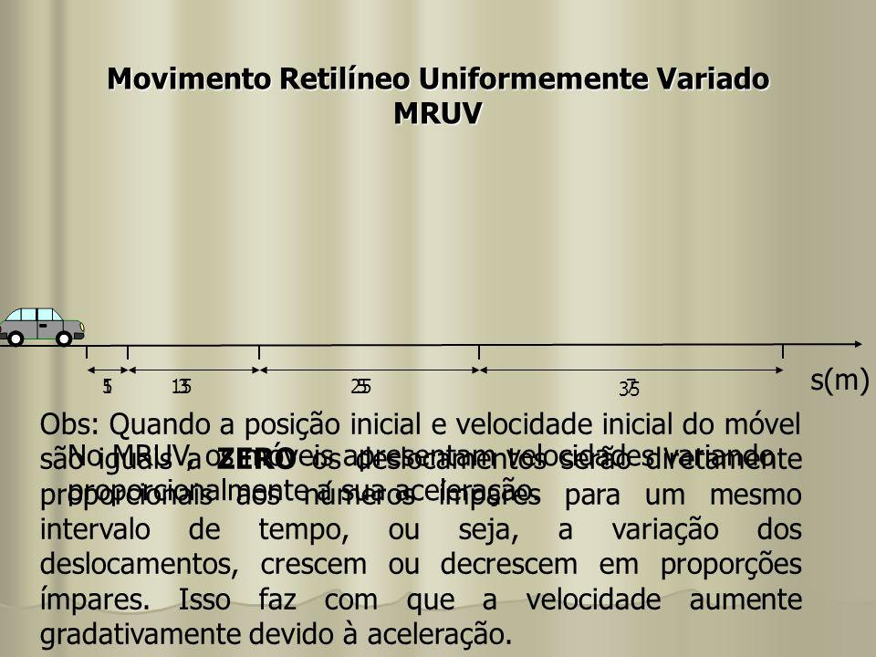 Movimento Retilíneo Uniformemente Variado MRUV s(m) 135751525 35 Obs: Quando a posição inicial e velocidade inicial do móvel são iguais a ZERO os desl