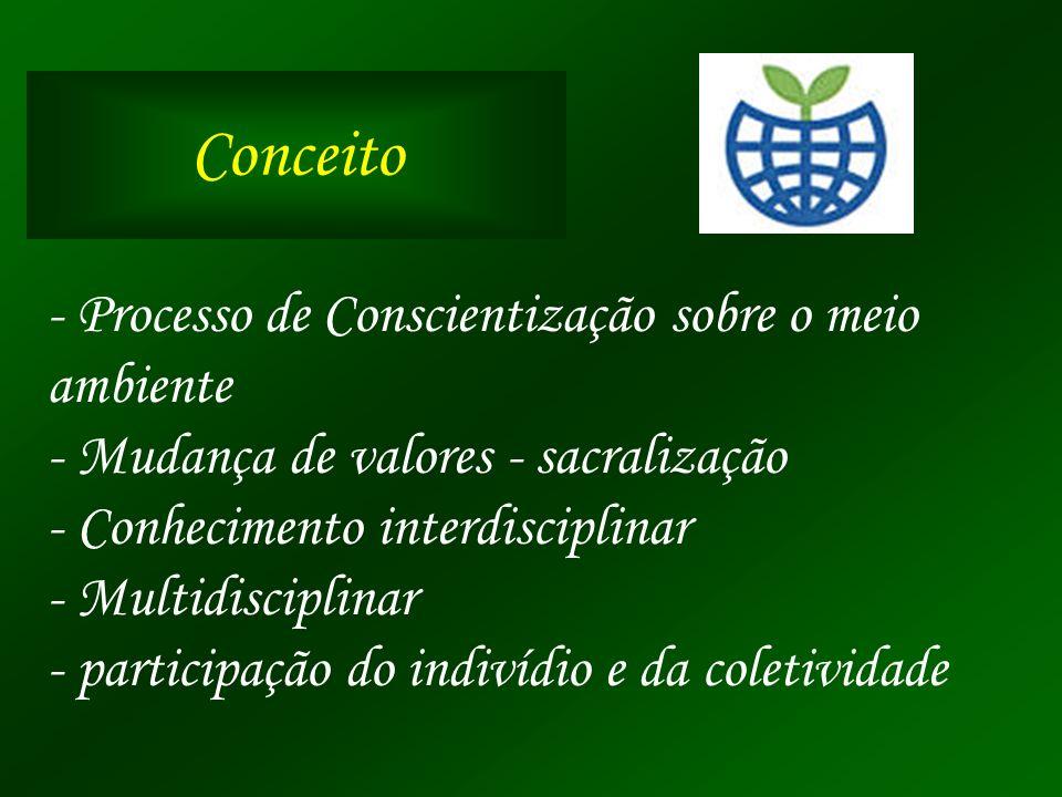 Conceito - Processo de Conscientização sobre o meio ambiente - Mudança de valores - sacralização - Conhecimento interdisciplinar - Multidisciplinar -