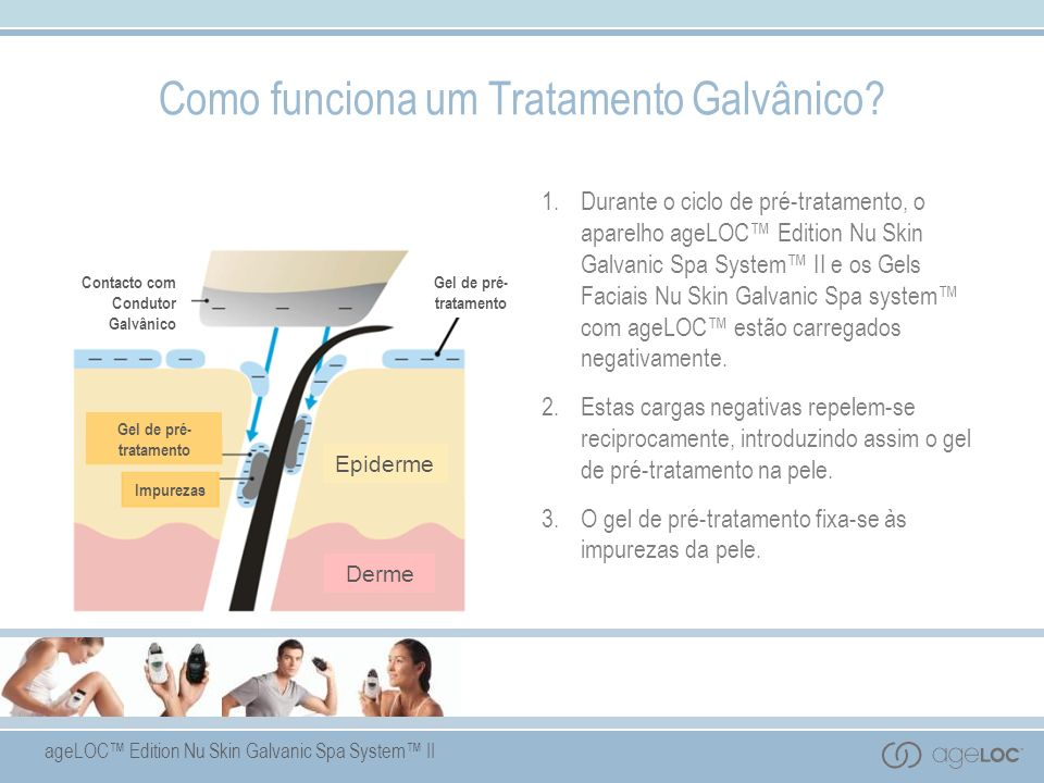 ageLOC Edition Nu Skin Galvanic Spa System II 1.Durante o ciclo de pré-tratamento, o aparelho ageLOC Edition Nu Skin Galvanic Spa System II e os Gels Faciais Nu Skin Galvanic Spa system com ageLOC estão carregados negativamente.