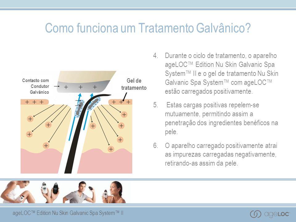 ageLOC Edition Nu Skin Galvanic Spa System II Como funciona um Tratamento Galvânico? Contacto com Condutor Galvânico Gel de tratamento 4.Durante o cic