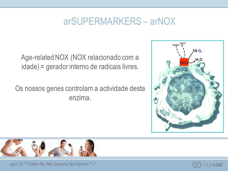 ageLOC Edition Nu Skin Galvanic Spa System II arSUPERMARKERS – arNOX Age-related NOX (NOX relacionado com a idade) = gerador interno de radicais livres.