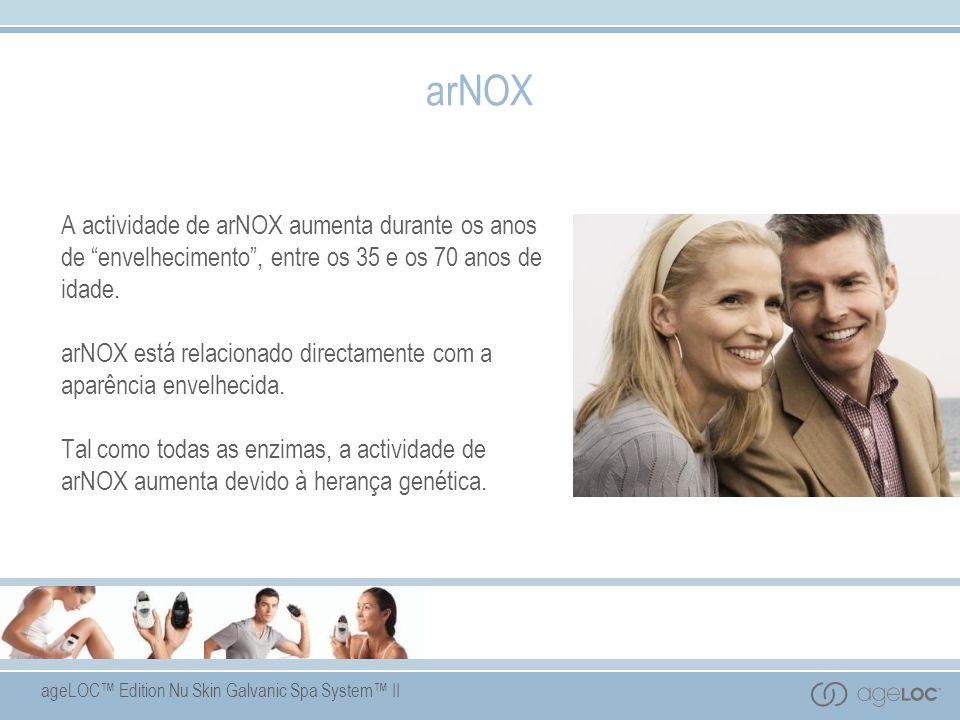 ageLOC Edition Nu Skin Galvanic Spa System II arNOX A actividade de arNOX aumenta durante os anos de envelhecimento, entre os 35 e os 70 anos de idade.