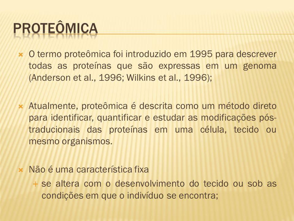 O termo proteômica foi introduzido em 1995 para descrever todas as proteínas que são expressas em um genoma (Anderson et al., 1996; Wilkins et al., 19
