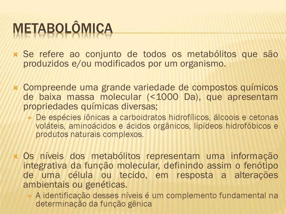 Se refere ao conjunto de todos os metabólitos que são produzidos e/ou modificados por um organismo. Compreende uma grande variedade de compostos quími
