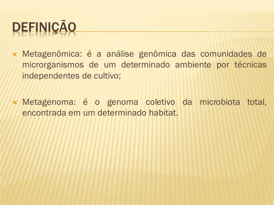 Metagenômica: é a análise genômica das comunidades de microrganismos de um determinado ambiente por técnicas independentes de cultivo; Metagenoma: é o