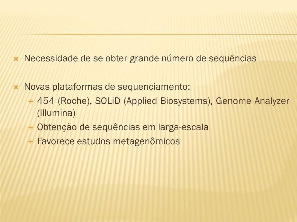 Necessidade de se obter grande número de sequências Novas plataformas de sequenciamento: 454 (Roche), SOLiD (Applied Biosystems), Genome Analyzer (Ill