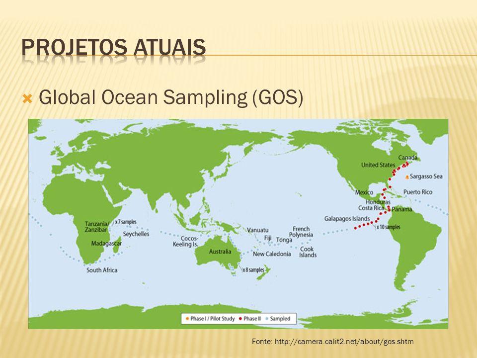 Global Ocean Sampling (GOS) Fonte: http://camera.calit2.net/about/gos.shtm