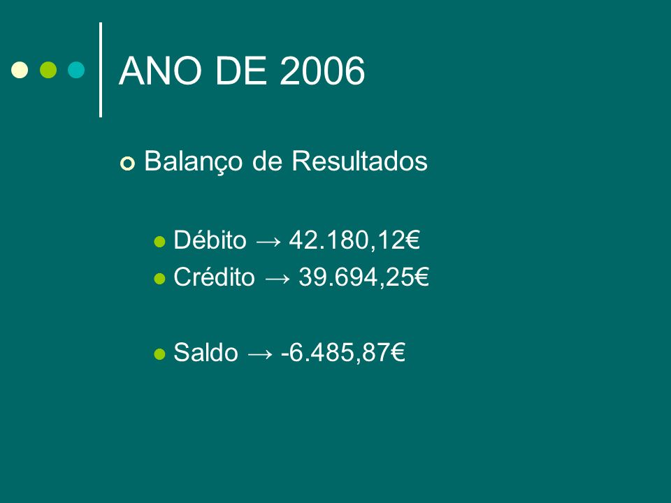 MOTIVOS PARA VARIAÇÃO DE GASTOS RELATIVA AO ANO DE 2005 E DE 2006 Menor financiamento do IPJ Financiamento de 2005 19.346,04 Financiamento de 2006 3.328,70 Diferença no volume de Vendas Vendas de 2005 1.764,51 Vendas de 2006 607,05 Pagamento de factura do SMAS relativa a 39 meses (Serviços Diversos) 792,37 Devolução ao IPJ 1.105,26