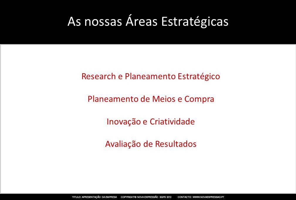TITULO: APRESENTAÇÃO DA EMPRESA COPYRIGHT© NOVA EXPRESSÃO SGPS 2012 CONTACTO: WWW.NOVAEXPRESSAO.PT Research e Planeamento Estratégico Planeamento de M