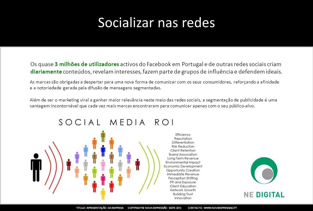 TITULO: APRESENTAÇÃO DA EMPRESA COPYRIGHT© NOVA EXPRESSÃO SGPS 2012 CONTACTO: WWW.NOVAEXPRESSAO.PT Socializar nas redes Os quase 3 milhões de utilizad