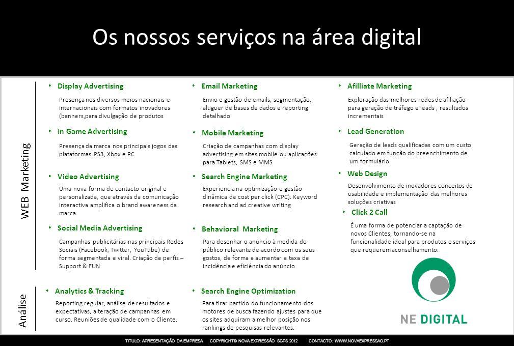 TITULO: APRESENTAÇÃO DA EMPRESA COPYRIGHT© NOVA EXPRESSÃO SGPS 2012 CONTACTO: WWW.NOVAEXPRESSAO.PT Os nossos serviços na área digital Display Advertis