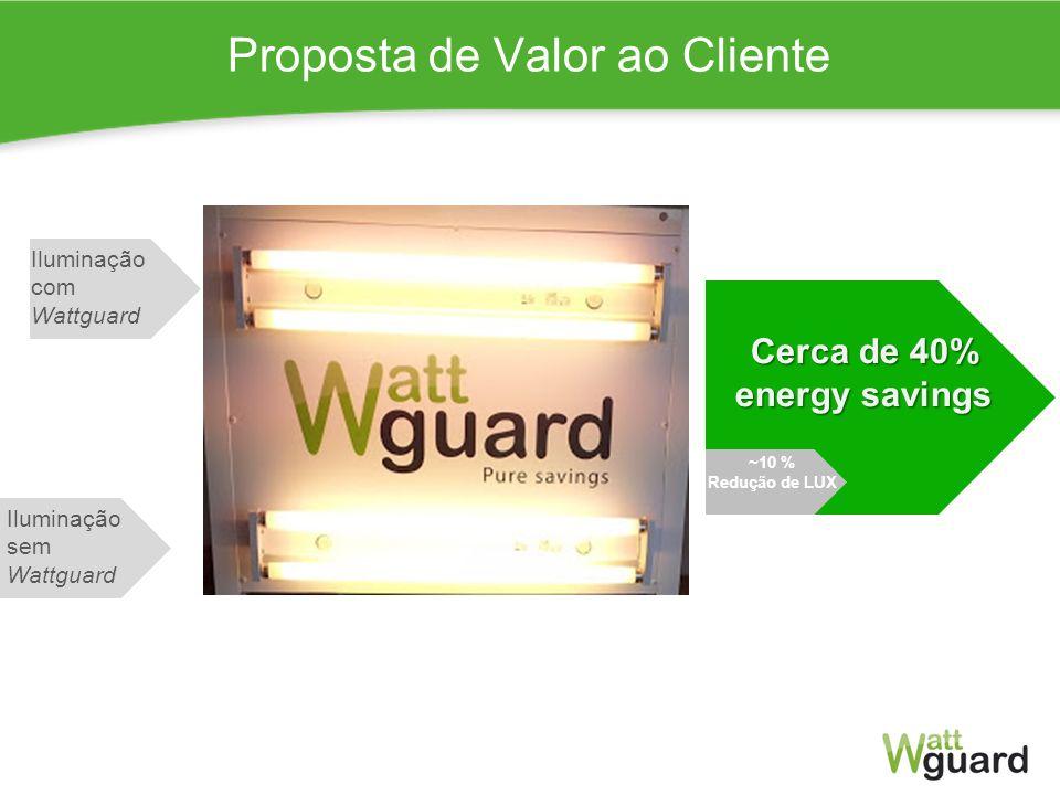 Proposta de Valor ao Cliente Iluminação com Wattguard Cerca de 40% energy savings ~10 % Redução de LUX Iluminação sem Wattguard
