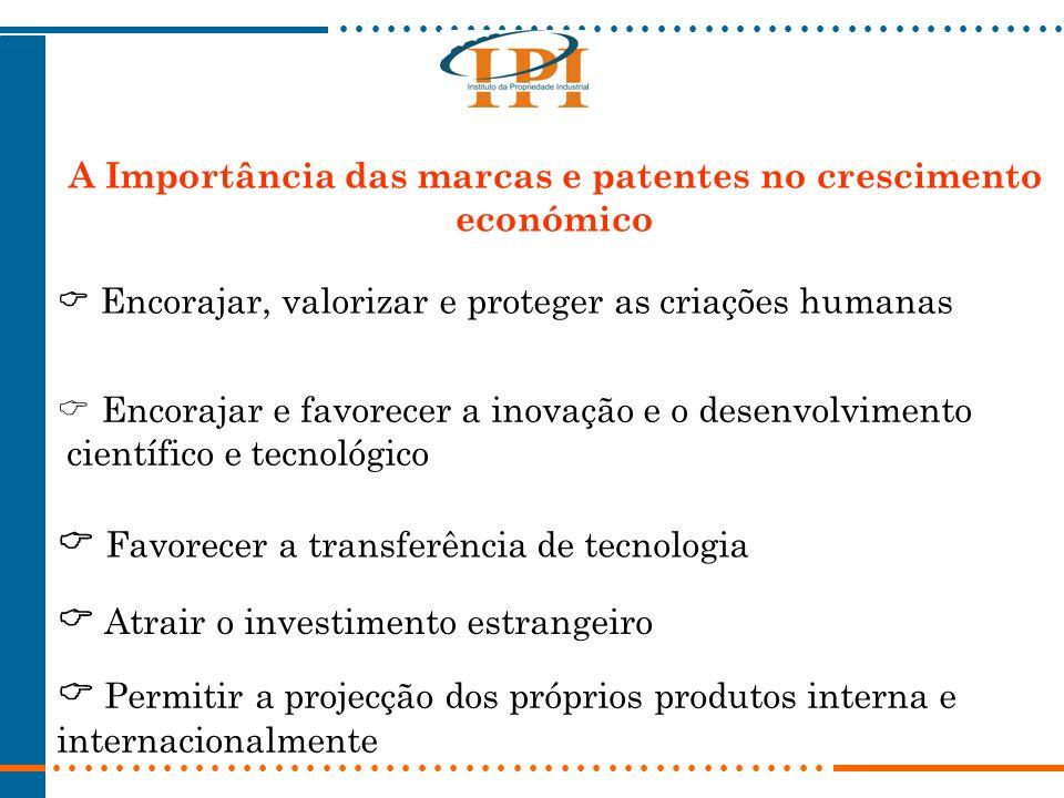A Importância das marcas e patentes no crescimento económico Permitir a projecção dos próprios produtos interna e internacionalmente Encorajar e favor