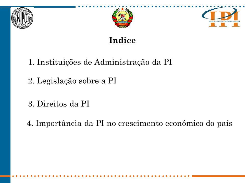 Indice 1. Instituições de Administração da PI 2. Legislação sobre a PI 3. Direitos da PI 4. Importância da PI no crescimento económico do país