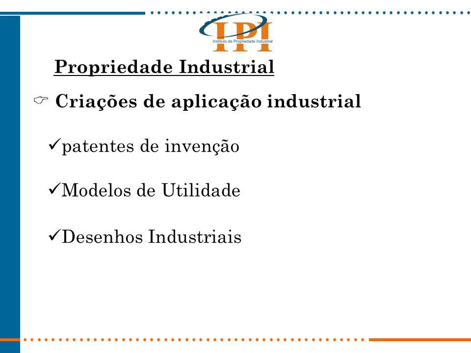 Criações de aplicação industrial patentes de invenção Modelos de Utilidade Desenhos Industriais Propriedade Industrial