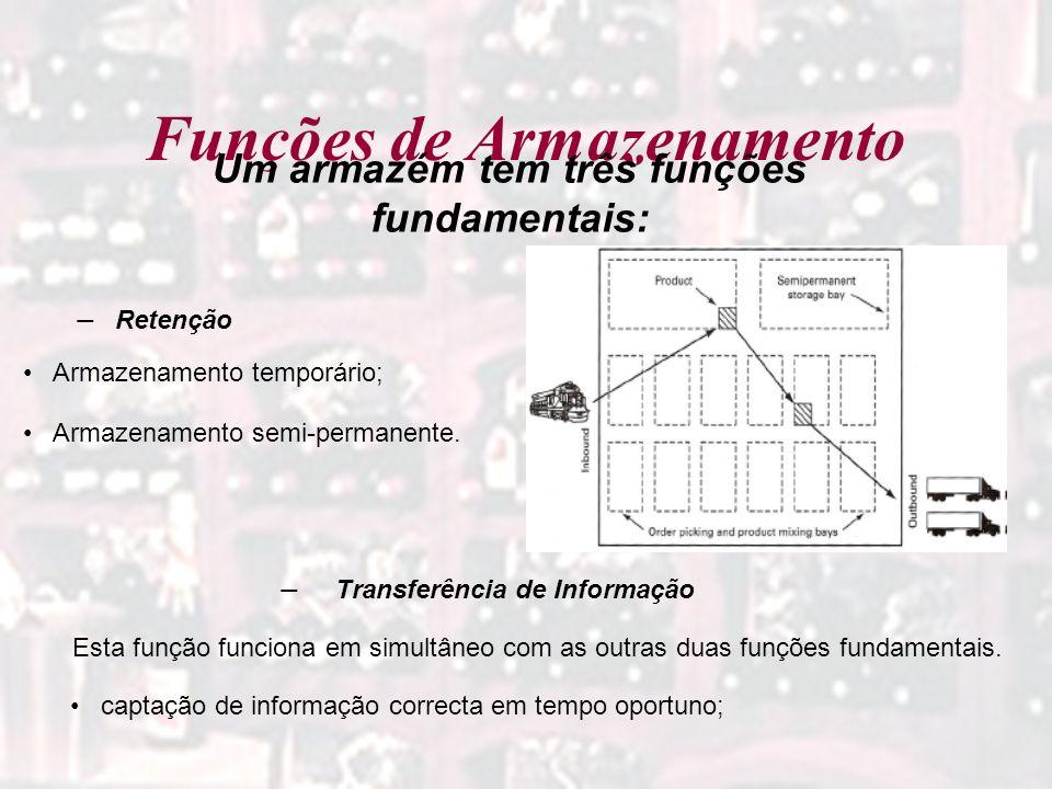 Funções de Armazenamento Um armazém tem três funções fundamentais: Transferência de Informação Esta função funciona em simultâneo com as outras duas f