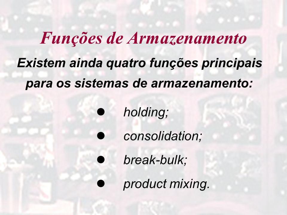 Funções de Armazenamento Existem ainda quatro funções principais para os sistemas de armazenamento: holding; consolidation; break-bulk; product mixing