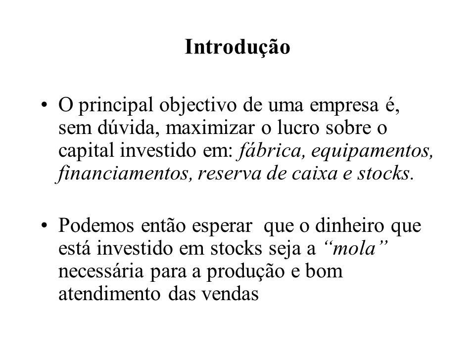 Introdução O principal objectivo de uma empresa é, sem dúvida, maximizar o lucro sobre o capital investido em: fábrica, equipamentos, financiamentos,
