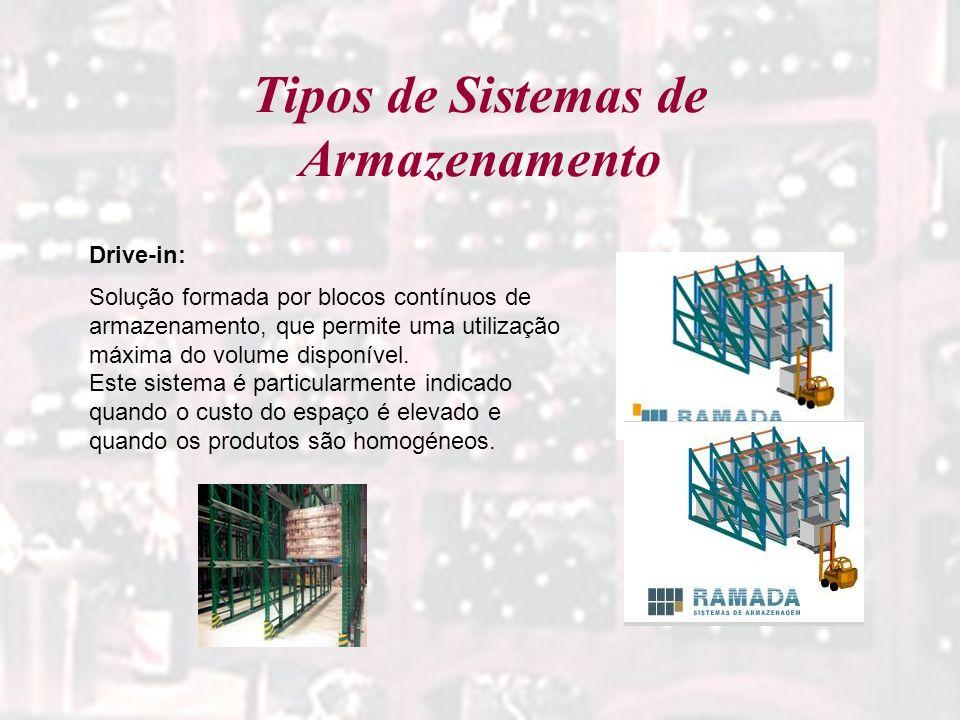 Tipos de Sistemas de Armazenamento Drive-in: Solução formada por blocos contínuos de armazenamento, que permite uma utilização máxima do volume dispon