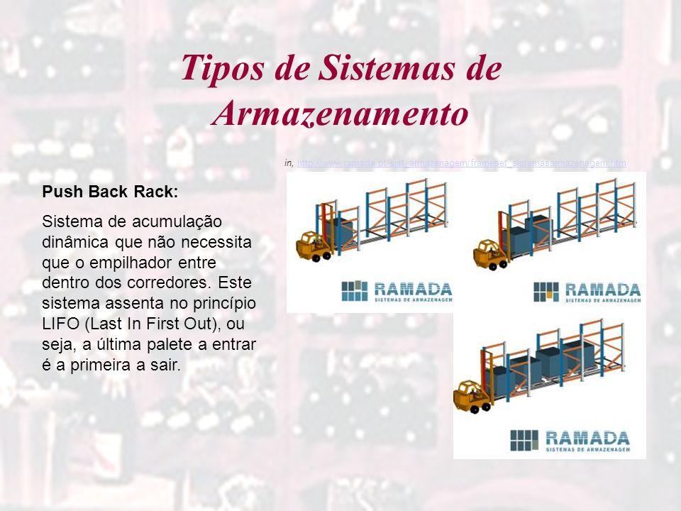 Tipos de Sistemas de Armazenamento Push Back Rack: Sistema de acumulação dinâmica que não necessita que o empilhador entre dentro dos corredores. Este