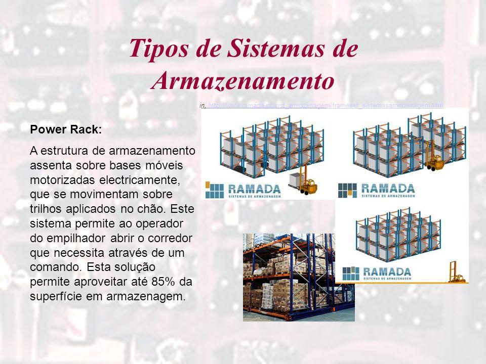 Tipos de Sistemas de Armazenamento Power Rack: A estrutura de armazenamento assenta sobre bases móveis motorizadas electricamente, que se movimentam s
