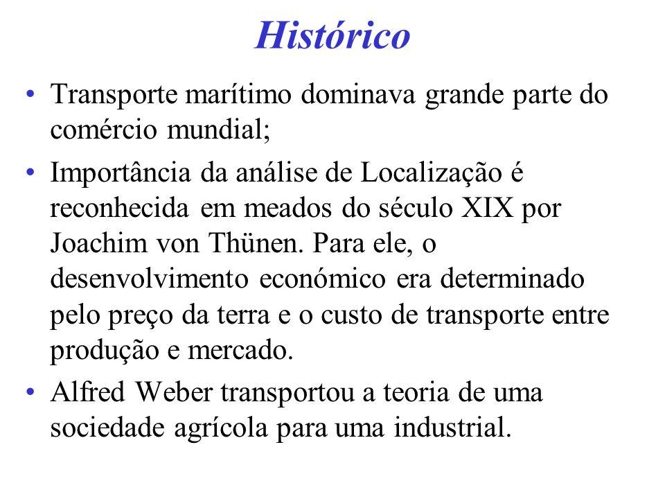 Histórico Transporte marítimo dominava grande parte do comércio mundial; Importância da análise de Localização é reconhecida em meados do século XIX p
