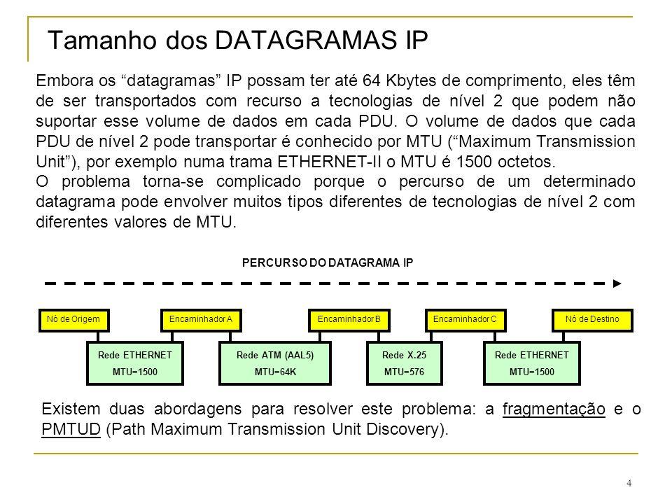 5 DATAGRAMAS IP - Fragmentação A solução teórica mais completa é a fragmentação que é directamente suportada.