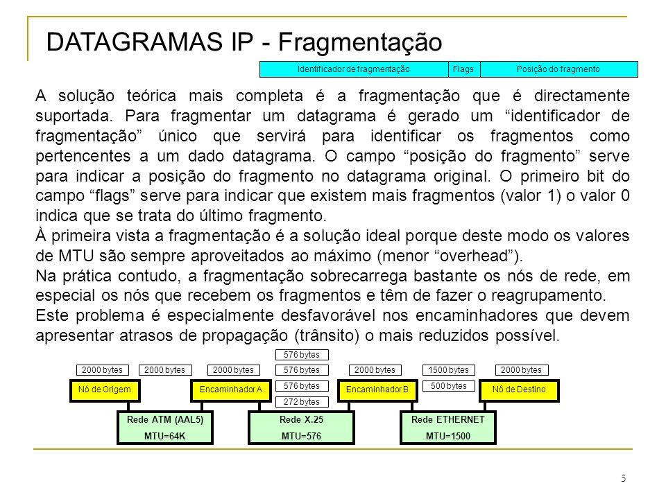 6 PMTUD (Path Maximum Transmission Unit Discovery) Uma vez que a aplicação prática da fragmentação apresenta grandes problemas de desempenhos, foi desenvolvida uma técnica alternativa cuja aplicação se generalizou.
