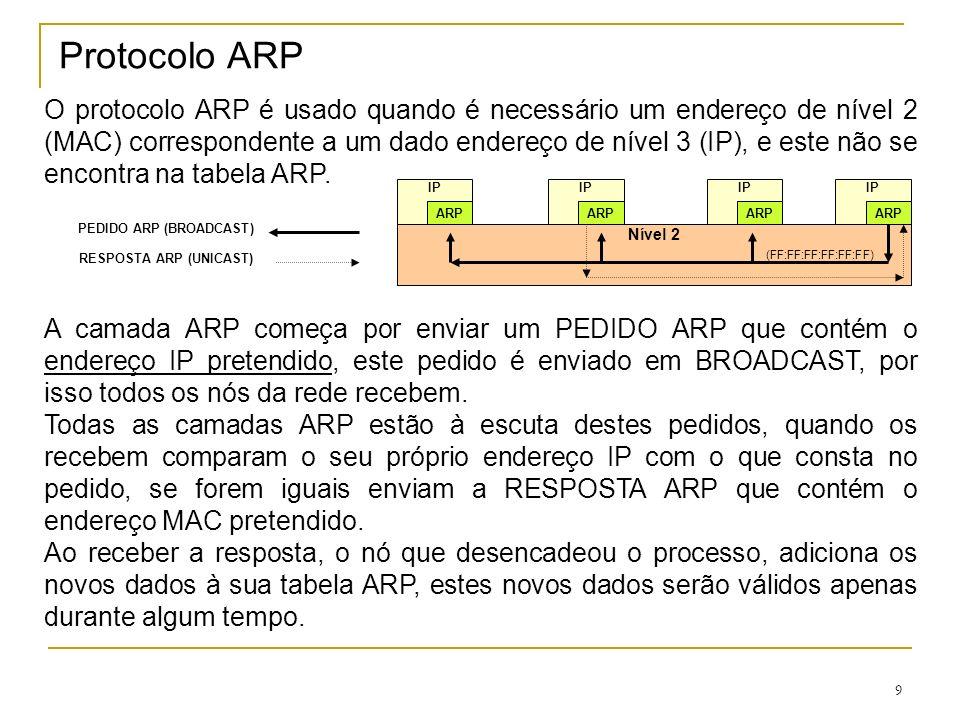 10 Endereçamento IP O protocolo IP, como protocolo de rede que é define não apenas endereços de nó, mas também endereços de rede.