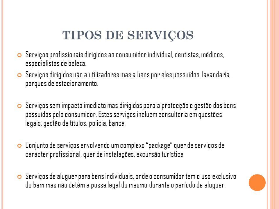 TIPOS DE SERVIÇOS Serviços profissionais dirigidos ao consumidor individual, dentistas, médicos, especialistas de beleza. Serviços dirigidos não a uti