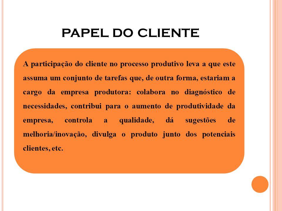 PAPEL DO CLIENTE A participação do cliente no processo produtivo leva a que este assuma um conjunto de tarefas que, de outra forma, estariam a cargo d